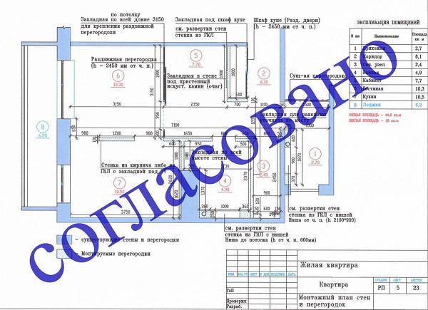 Проектирование систем электроснабжения нежилых офисных помещений получения ТУ до сдачи объекта в Сибирский проезд